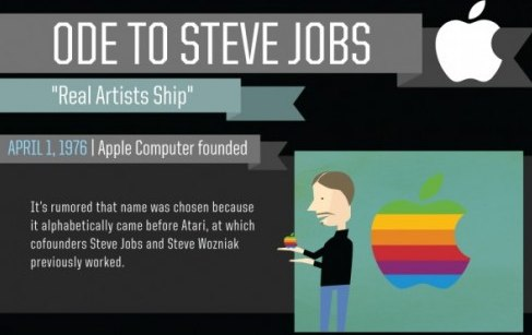infographie-steve-jobs-500x3018.jpg