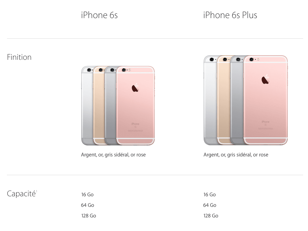 iphone6s-compare